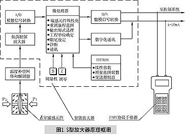 电路 电路图 电子 原理图 364_264